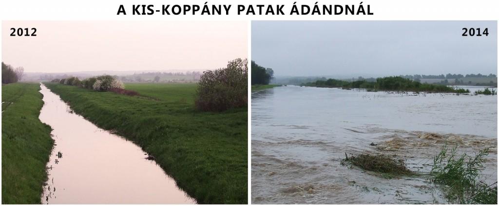 Kis-Koppany